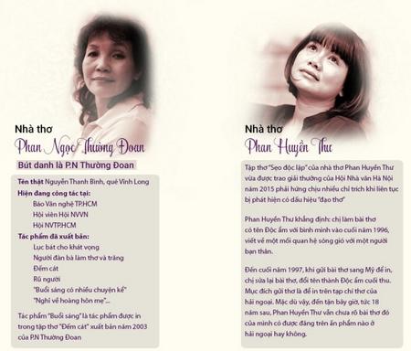 Nghi án đạo thơ làm dậy sóng công luận và văn đàn Việt Nam - Ảnh: Internet
