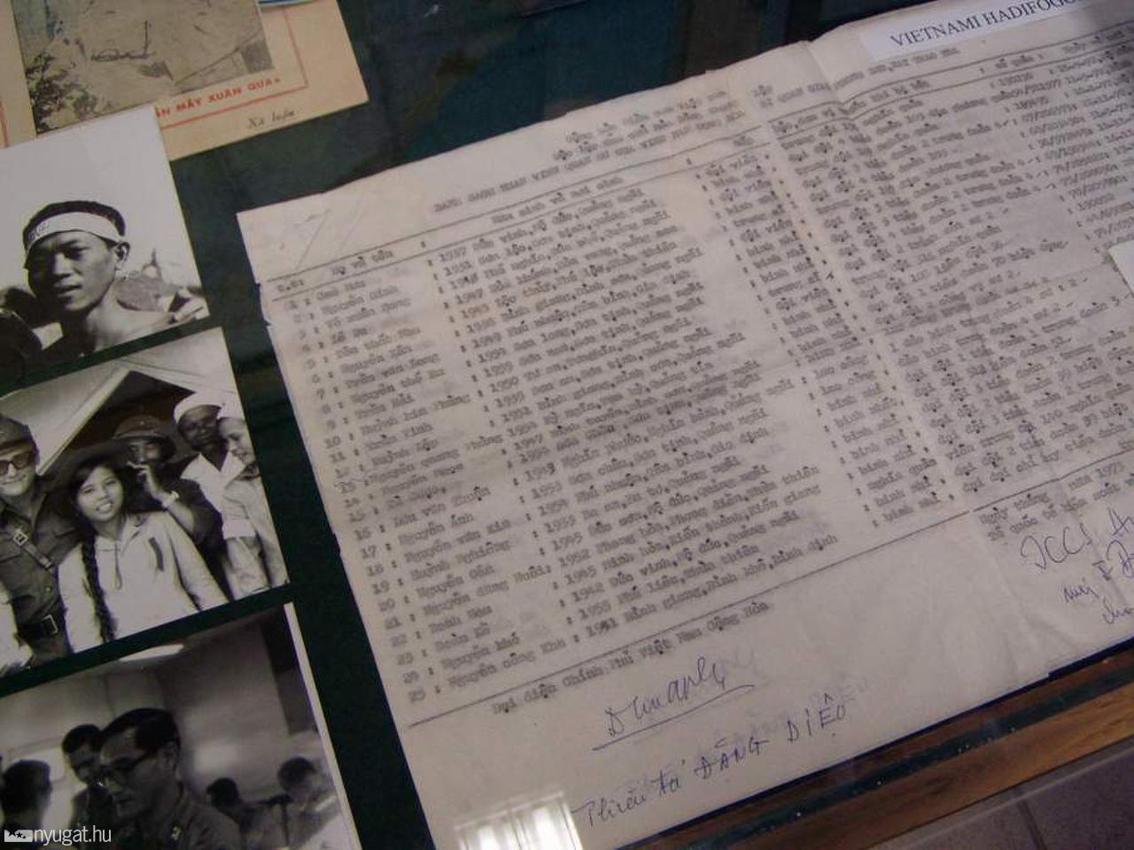 Danh sách những tù binh được trao trả và những tấm ảnh của một thời - Ảnh: nyugat.hu